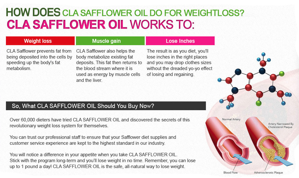 CLA Safflower Oil Reviews | Does it Work or Scam?
